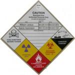 General Lab Health & Safety